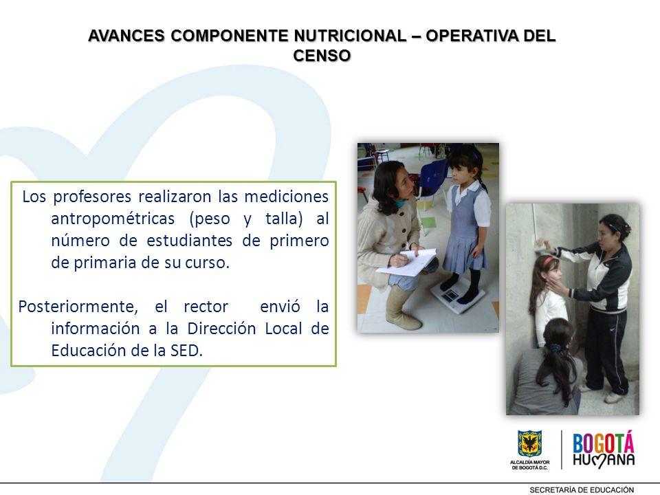 AVANCES COMPONENTE NUTRICIONAL – OPERATIVA DEL CENSO