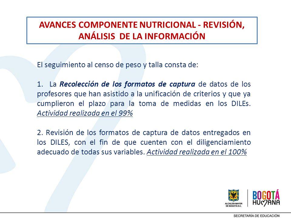 AVANCES COMPONENTE NUTRICIONAL - REVISIÓN, ANÁLISIS DE LA INFORMACIÓN