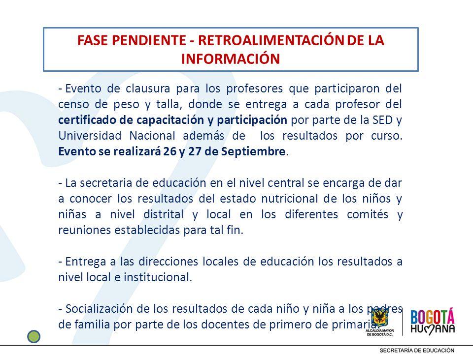 FASE PENDIENTE - RETROALIMENTACIÓN DE LA INFORMACIÓN