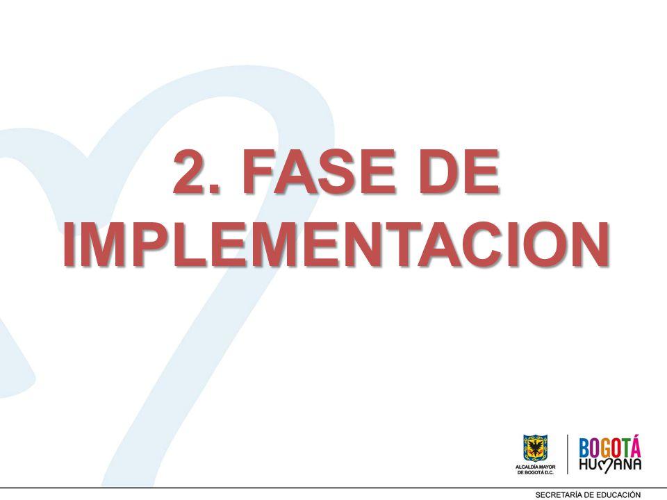 2. FASE DE IMPLEMENTACION