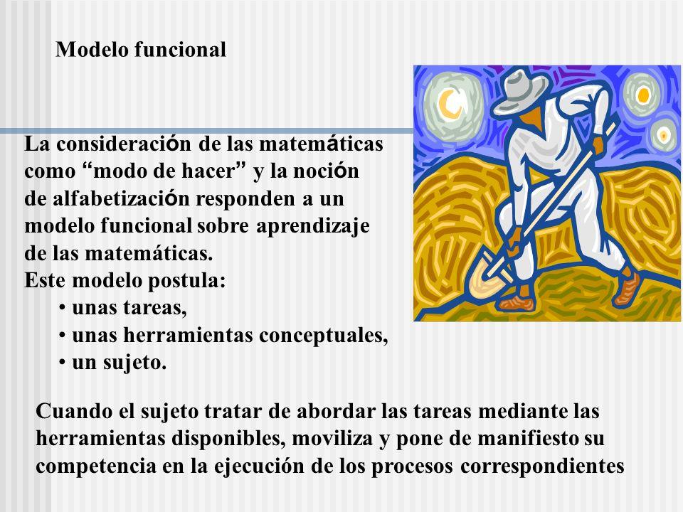 Modelo funcional La consideración de las matemáticas. como modo de hacer y la noción. de alfabetización responden a un.