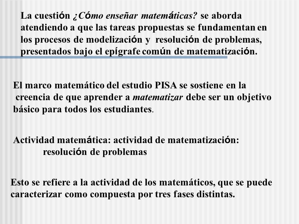 La cuestión ¿Cómo enseñar matemáticas se aborda