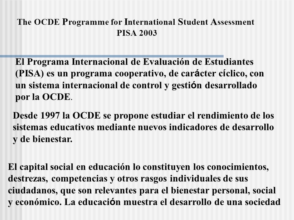 The OCDE Programme for International Student Assessment