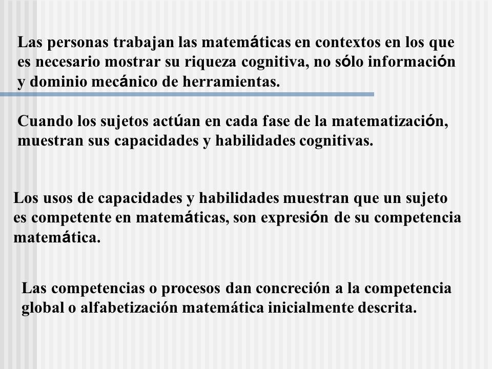 Las personas trabajan las matemáticas en contextos en los que