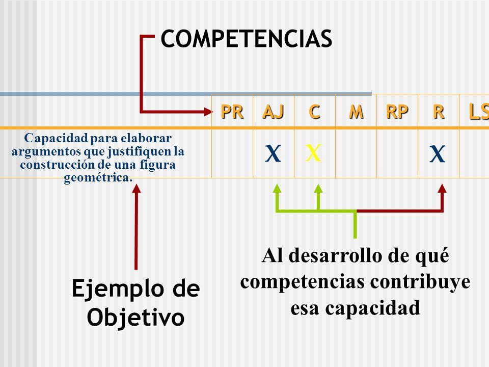 Al desarrollo de qué competencias contribuye esa capacidad