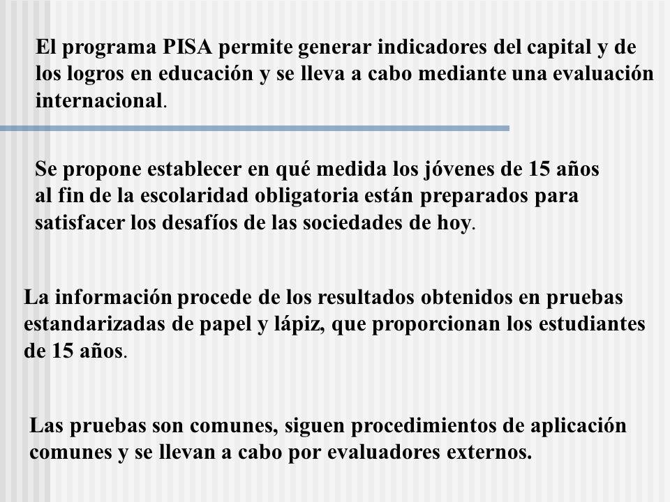 El programa PISA permite generar indicadores del capital y de