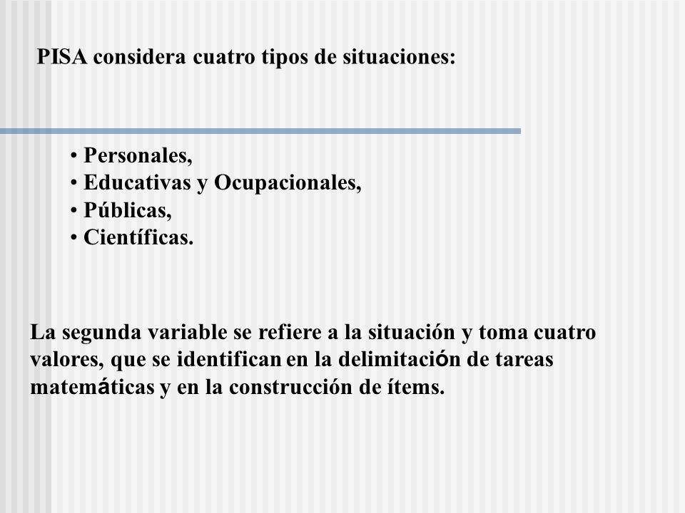 PISA considera cuatro tipos de situaciones: