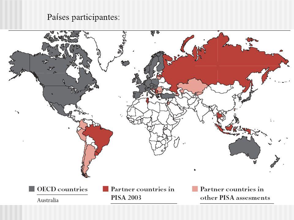 Países participantes: