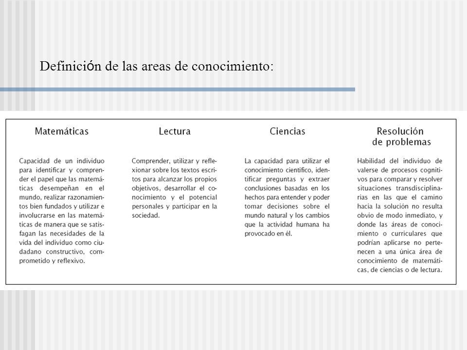 Definición de las areas de conocimiento: