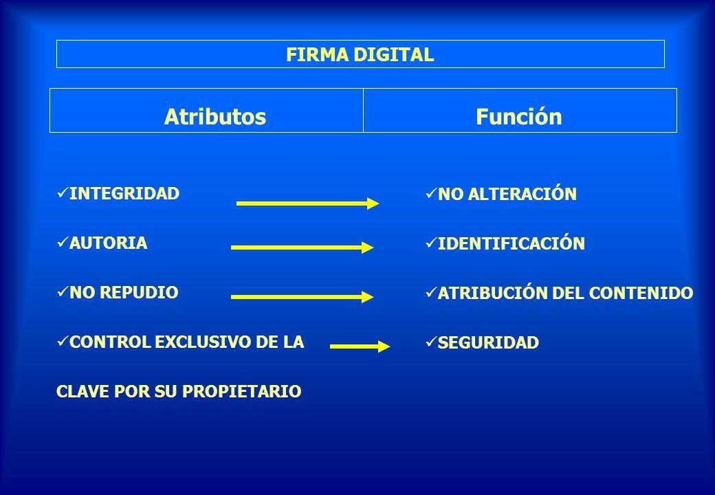 Atributos Función FIRMA DIGITAL INTEGRIDAD NO ALTERACIÓN AUTORIA