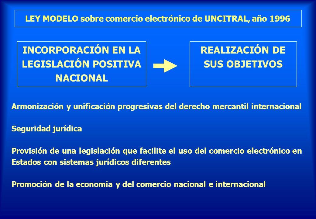 LEY MODELO sobre comercio electrónico de UNCITRAL, año 1996