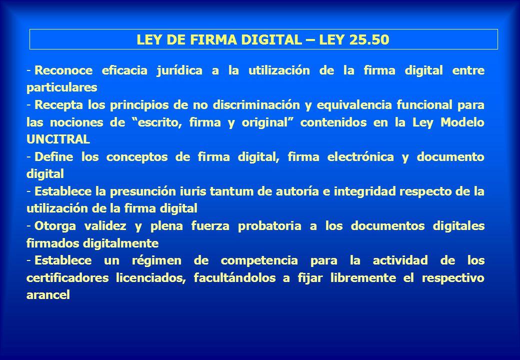 LEY DE FIRMA DIGITAL – LEY 25.50