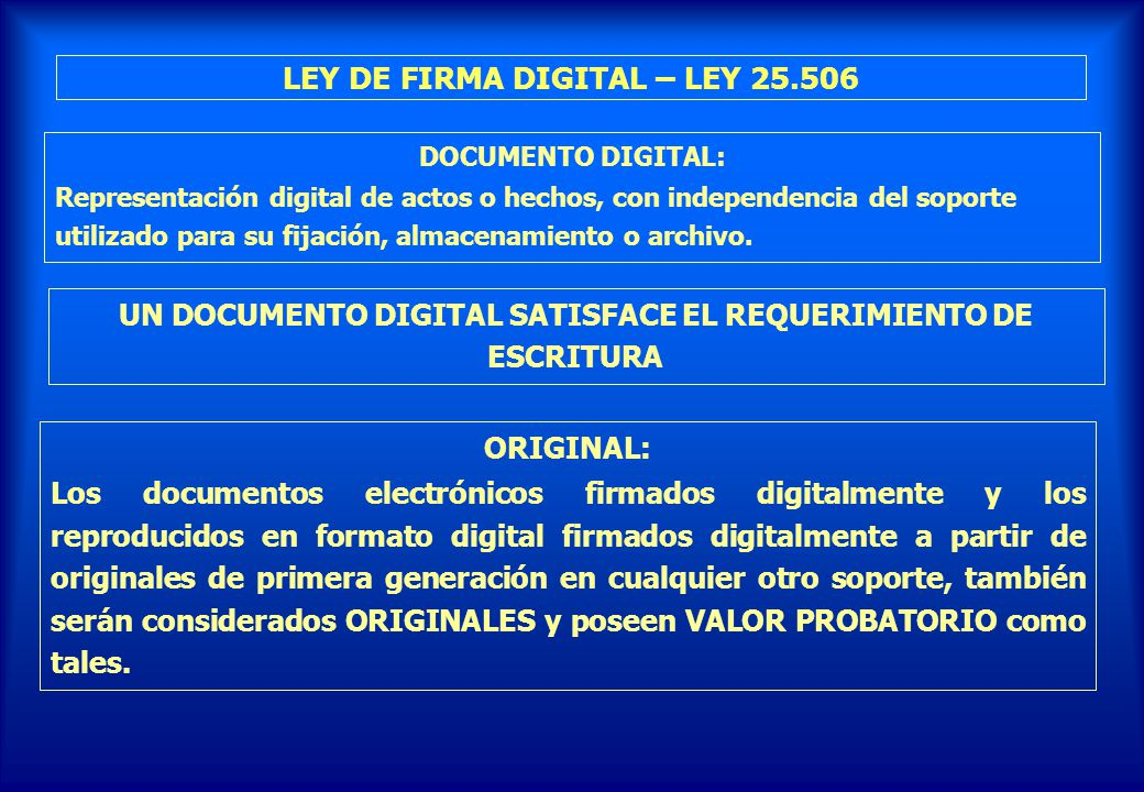 LEY DE FIRMA DIGITAL – LEY 25.506