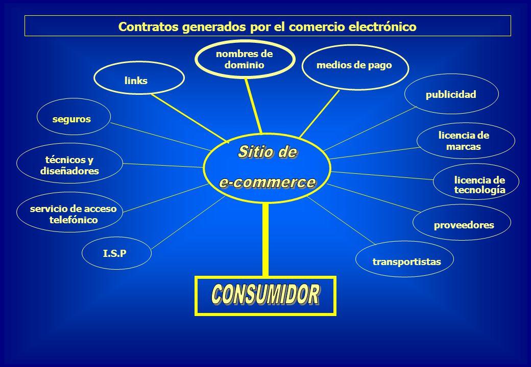 Sitio de e-commerce CONSUMIDOR