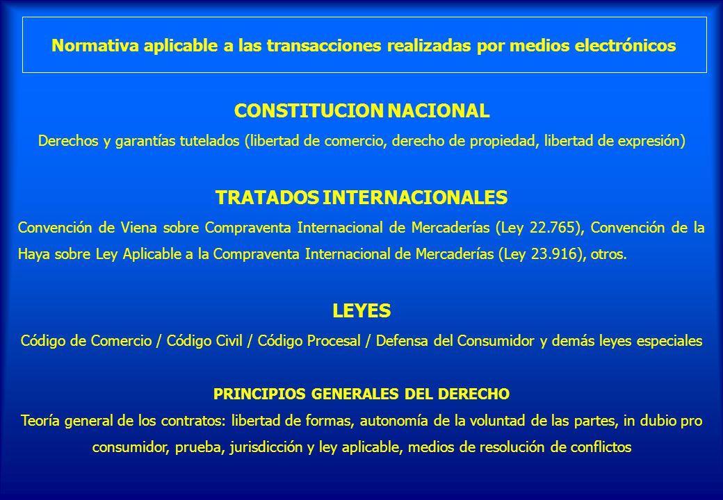 CONSTITUCION NACIONAL TRATADOS INTERNACIONALES LEYES