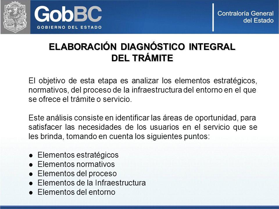 ELABORACIÓN DIAGNÓSTICO INTEGRAL