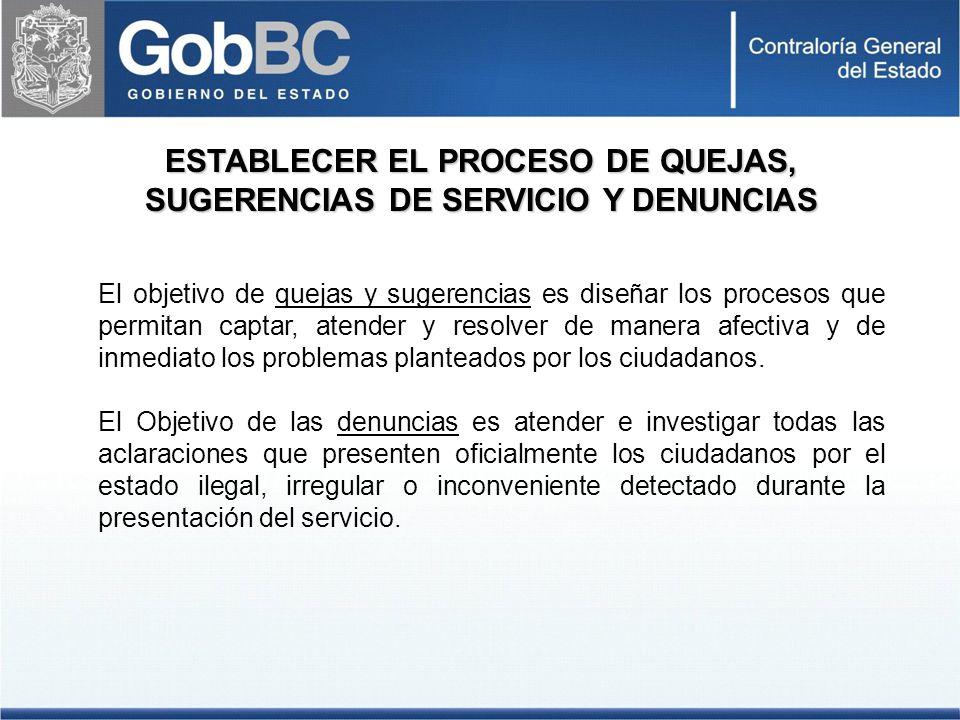 ESTABLECER EL PROCESO DE QUEJAS, SUGERENCIAS DE SERVICIO Y DENUNCIAS
