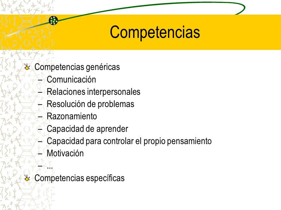 Competencias Competencias genéricas Comunicación