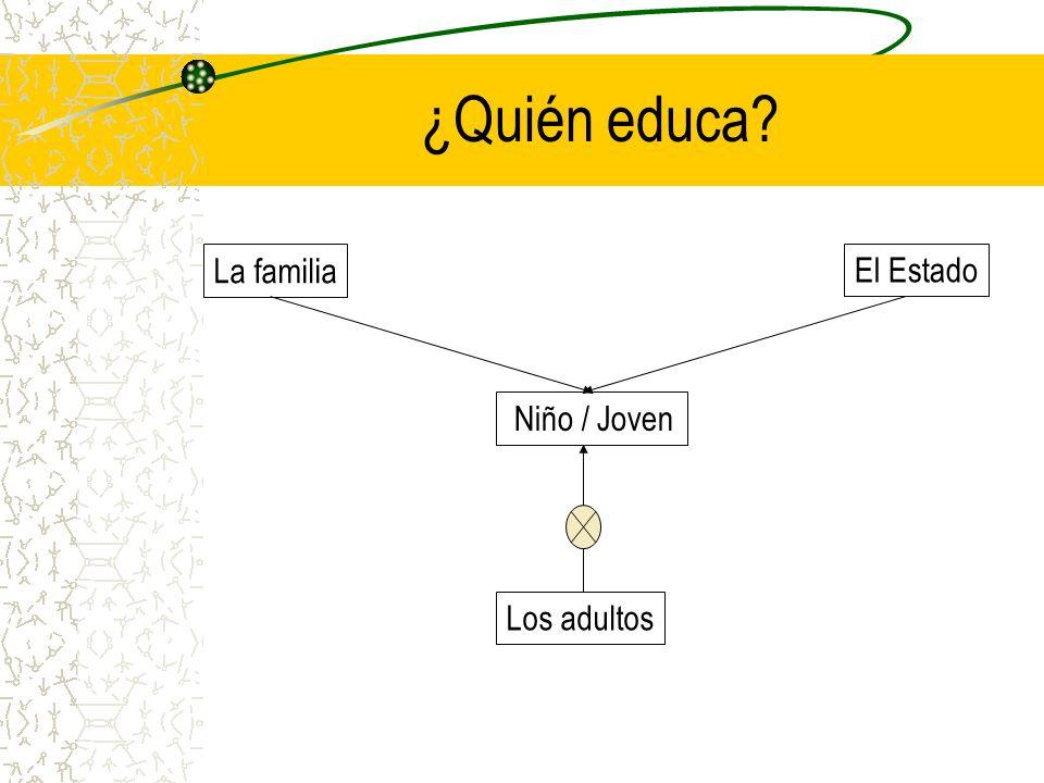 ¿Quién educa La familia El Estado Niño / Joven Los adultos
