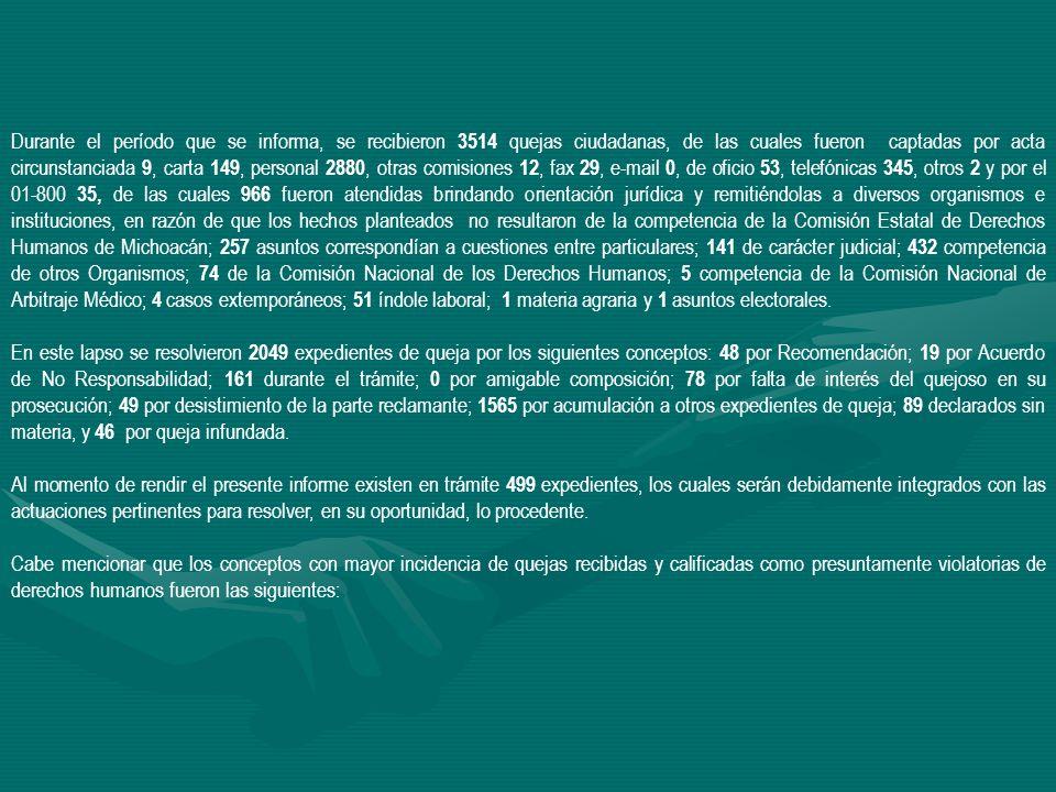 Durante el período que se informa, se recibieron 3514 quejas ciudadanas, de las cuales fueron captadas por acta circunstanciada 9, carta 149, personal 2880, otras comisiones 12, fax 29, e-mail 0, de oficio 53, telefónicas 345, otros 2 y por el 01-800 35, de las cuales 966 fueron atendidas brindando orientación jurídica y remitiéndolas a diversos organismos e instituciones, en razón de que los hechos planteados no resultaron de la competencia de la Comisión Estatal de Derechos Humanos de Michoacán; 257 asuntos correspondían a cuestiones entre particulares; 141 de carácter judicial; 432 competencia de otros Organismos; 74 de la Comisión Nacional de los Derechos Humanos; 5 competencia de la Comisión Nacional de Arbitraje Médico; 4 casos extemporáneos; 51 índole laboral; 1 materia agraria y 1 asuntos electorales.