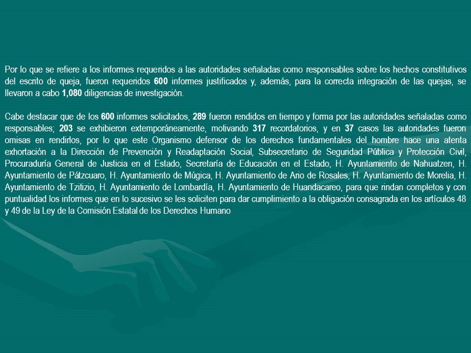 Por lo que se refiere a los informes requeridos a las autoridades señaladas como responsables sobre los hechos constitutivos del escrito de queja, fueron requeridos 600 informes justificados y, además, para la correcta integración de las quejas, se llevaron a cabo 1,080 diligencias de investigación.