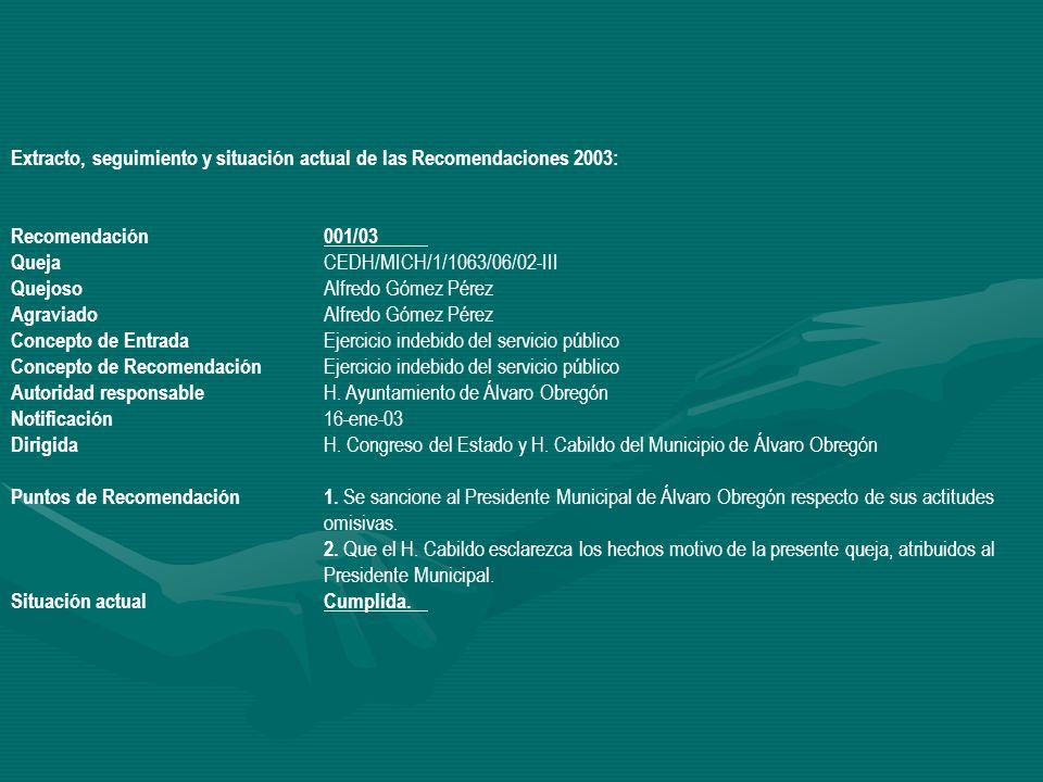 Extracto, seguimiento y situación actual de las Recomendaciones 2003: