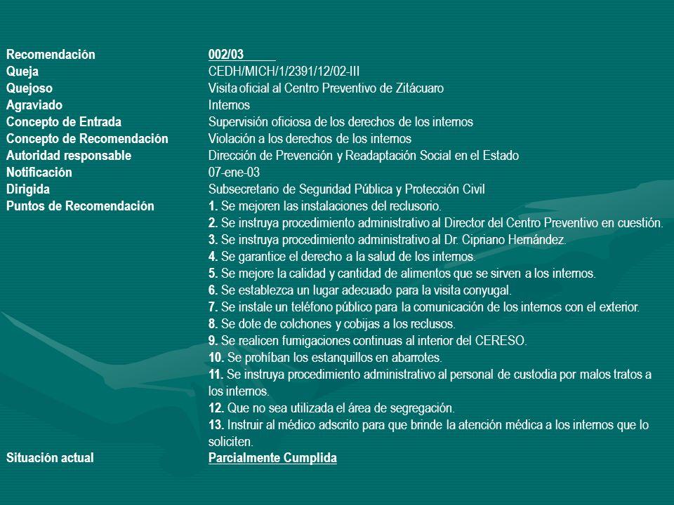 Recomendación 002/03 Queja CEDH/MICH/1/2391/12/02-III. Quejoso Visita oficial al Centro Preventivo de Zitácuaro.