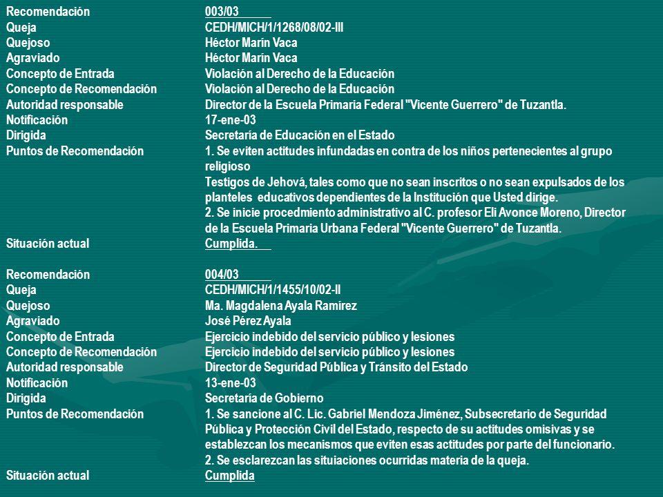 Recomendación 003/03 Queja CEDH/MICH/1/1268/08/02-III. Quejoso Héctor Marín Vaca. Agraviado Héctor Marín Vaca.