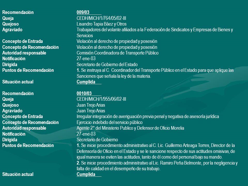 Recomendación 009/03 Queja CEDH/MICH/1/764/05/02-III. Quejoso Lisandro Tapia Báez y Otros.