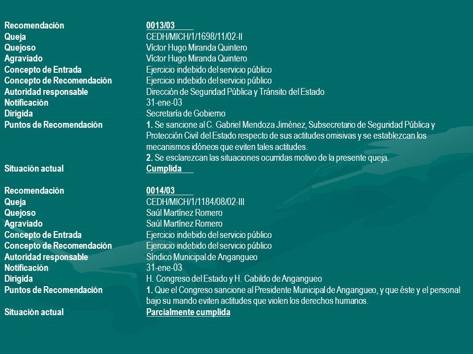 Recomendación 0013/03 Queja CEDH/MICH/1/1698/11/02-II. Quejoso Víctor Hugo Miranda Quintero. Agraviado Víctor Hugo Miranda Quintero.