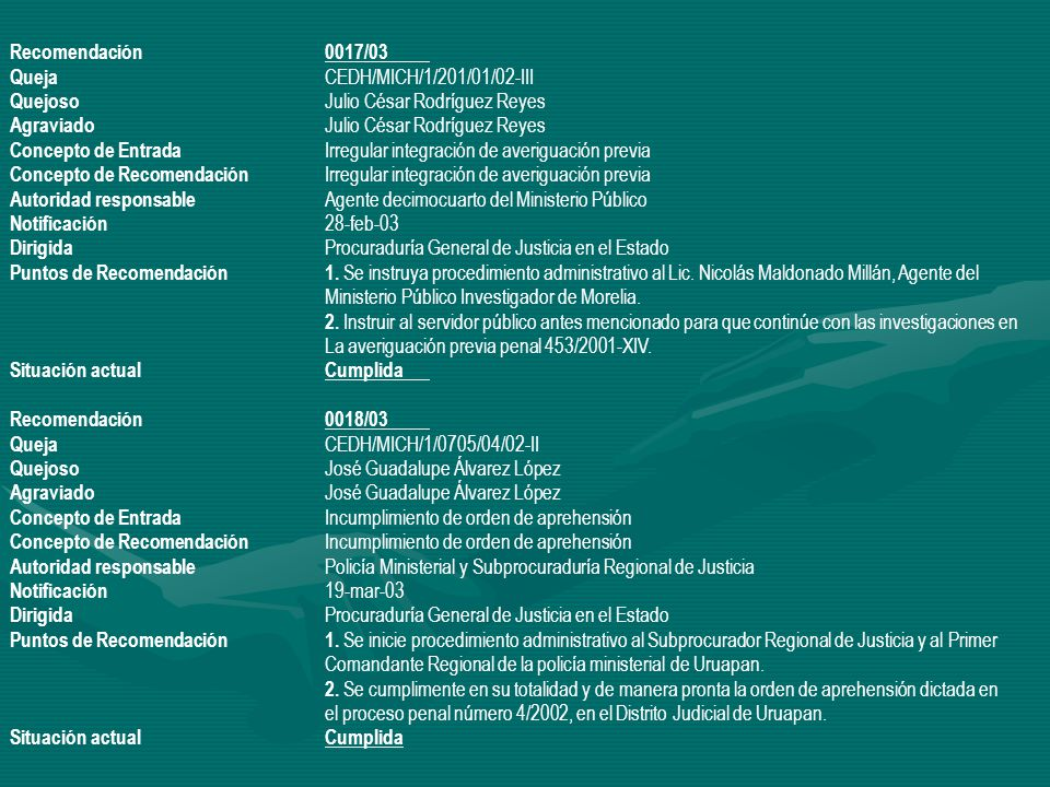 Recomendación 0017/03 Queja CEDH/MICH/1/201/01/02-III. Quejoso Julio César Rodríguez Reyes. Agraviado Julio César Rodríguez Reyes.