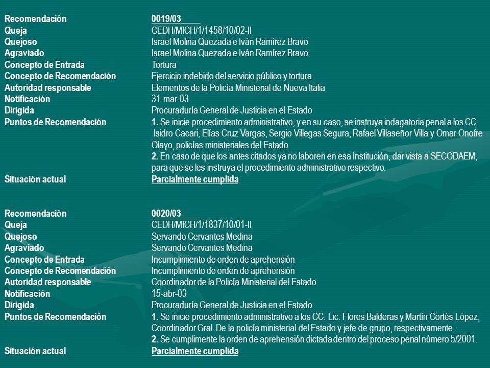 Recomendación 0019/03 Queja CEDH/MICH/1/1458/10/02-II. Quejoso Israel Molina Quezada e Iván Ramírez Bravo.