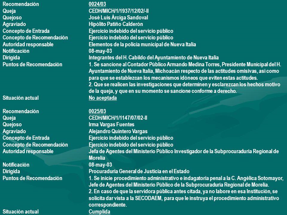 Recomendación 0024/03 Queja CEDH/MICH/1/1937/12/02/-II. Quejoso José Luis Árciga Sandoval. Agraviado Hipólito Patiño Calderón.