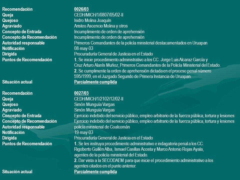 Recomendación 0026/03 Queja CEDH/MICH/1/0807/05/02-II. Quejoso Isidro Molina Joaquín. Agraviado Aristeo Ascencio Molina y otros.