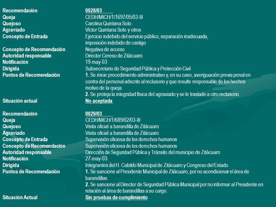 Recomendación 0028/03 Queja CEDH/MICH/1/1697/05/03-III. Quejoso Carolina Quintana Soto. Agraviado Víctor Quintana Soto y otros.