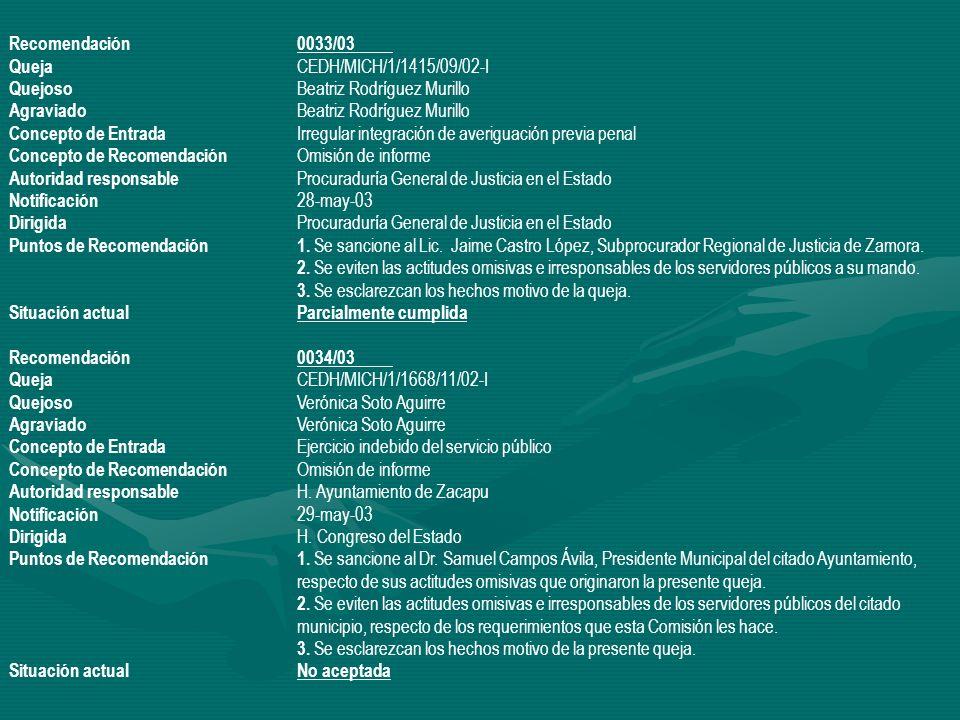 Recomendación 0033/03 Queja CEDH/MICH/1/1415/09/02-I. Quejoso Beatriz Rodríguez Murillo. Agraviado Beatriz Rodríguez Murillo.