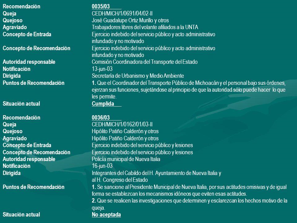 Recomendación 0035/03 Queja CEDH/MICH/1/0691/04/02-II. Quejoso José Guadalupe Ortiz Murillo y otros.