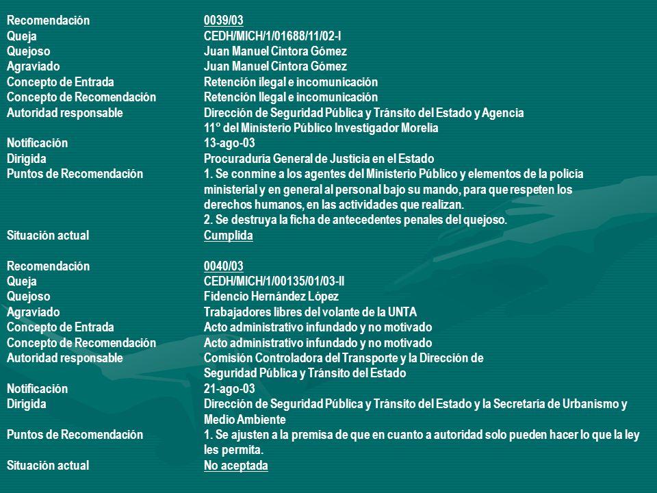Recomendación 0039/03 Queja CEDH/MICH/1/01688/11/02-I. Quejoso Juan Manuel Cintora Gómez. Agraviado Juan Manuel Cintora Gómez.