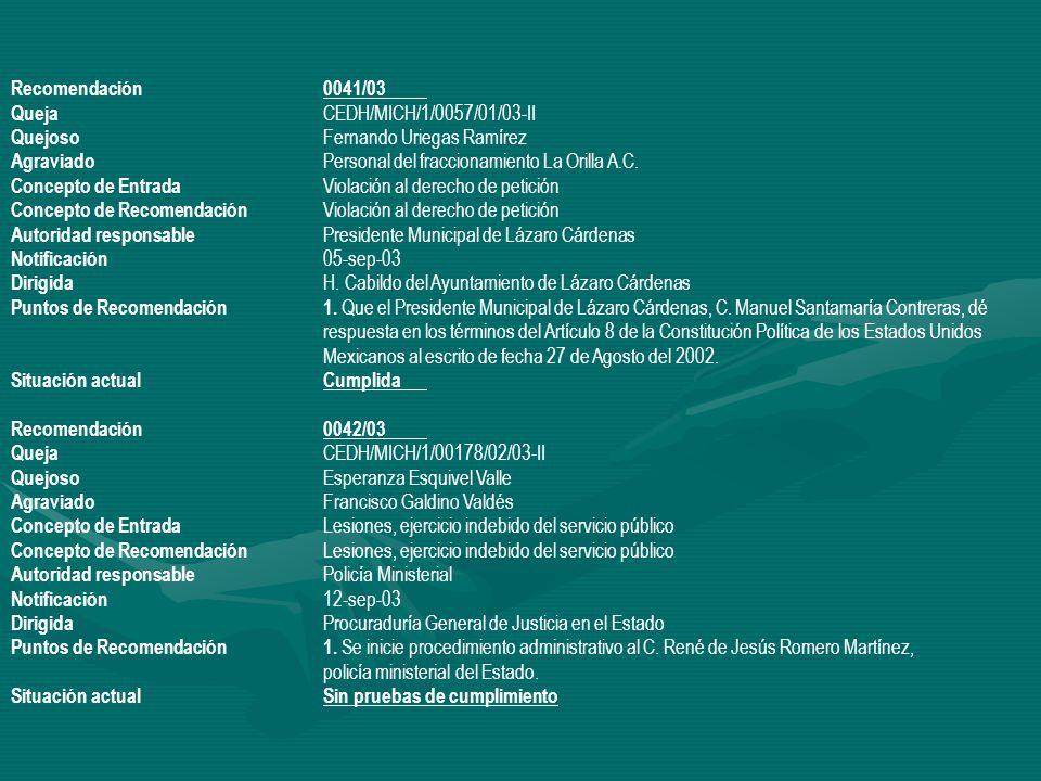 Recomendación 0041/03 Queja CEDH/MICH/1/0057/01/03-II. Quejoso Fernando Uriegas Ramírez.