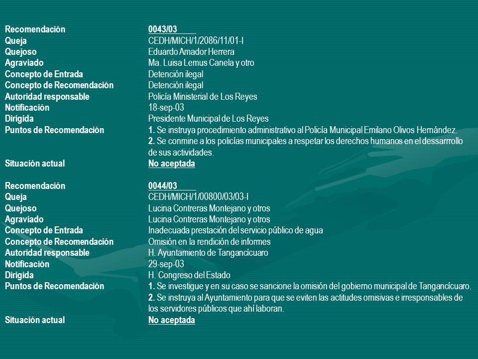 Recomendación 0043/03 Queja CEDH/MICH/1/2086/11/01-I. Quejoso Eduardo Amador Herrera. Agraviado Ma. Luisa Lemus Canela y otro.