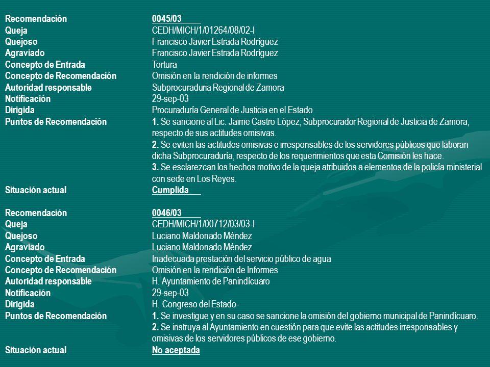 Recomendación 0045/03 Queja CEDH/MICH/1/01264/08/02-I. Quejoso Francisco Javier Estrada Rodríguez.