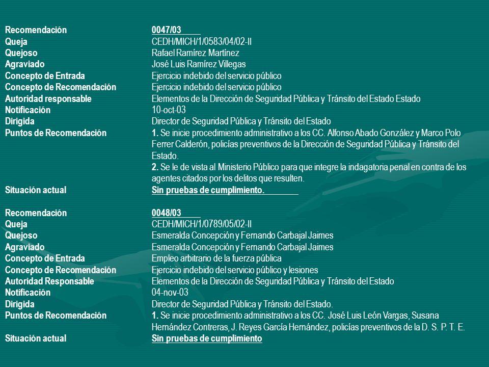 Recomendación 0047/03 Queja CEDH/MICH/1/0583/04/02-II. Quejoso Rafael Ramírez Martínez. Agraviado José Luis Ramírez Villegas.
