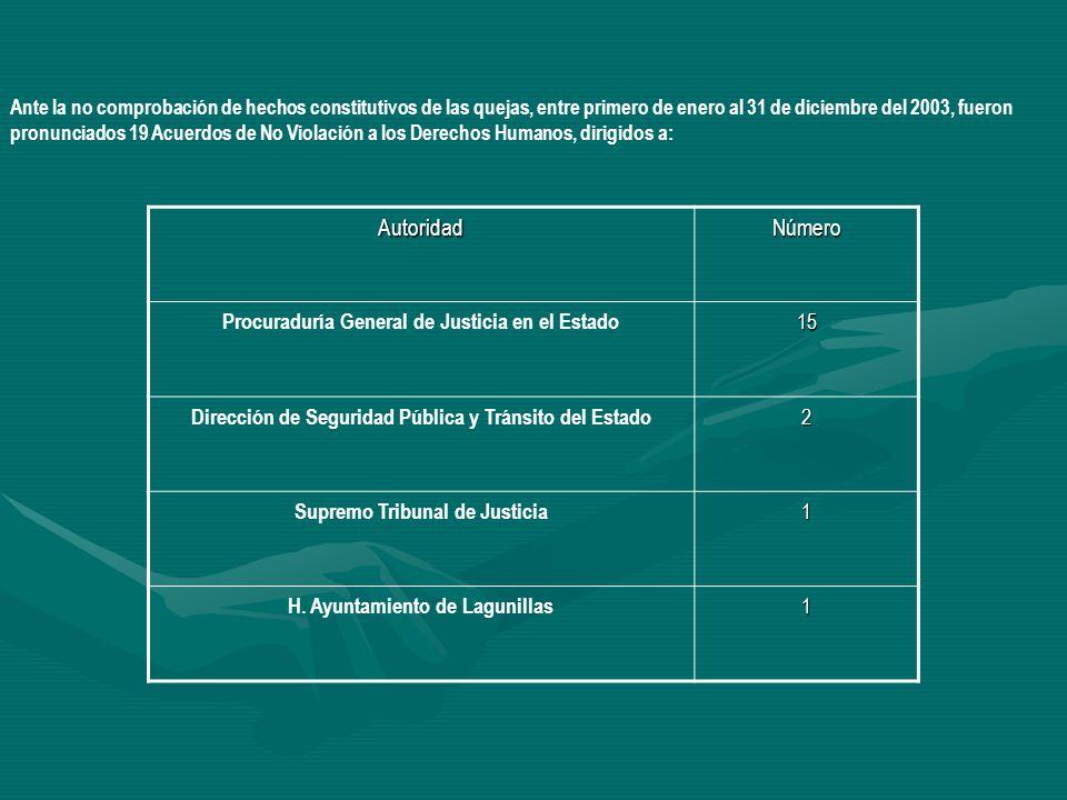 Autoridad Número Procuraduría General de Justicia en el Estado 15