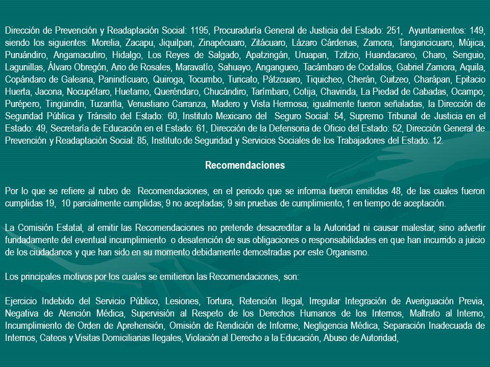 Dirección de Prevención y Readaptación Social: 1195, Procuraduría General de Justicia del Estado: 251, Ayuntamientos: 149, siendo los siguientes: Morelia, Zacapu, Jiquilpan, Zinapécuaro, Zitácuaro, Lázaro Cárdenas, Zamora, Tangancicuaro, Mújica, Puruándiro, Angamacutiro, Hidalgo, Los Reyes de Salgado, Apatzingán, Uruapan, Tzitzio, Huandacareo, Charo, Senguio, Lagunillas, Álvaro Obregón, Ario de Rosales, Maravatío, Sahuayo, Angangueo, Tacámbaro de Codallos, Gabriel Zamora, Aquila, Copándaro de Galeana, Panindícuaro, Quiroga, Tocumbo, Turicato, Pátzcuaro, Tiquicheo, Cherán, Cuitzeo, Charápan, Epitacio Huerta, Jacona, Nocupétaro, Huetamo, Queréndaro, Chucándiro, Tarímbaro, Cotija, Chavinda, La Piedad de Cabadas, Ocampo, Purépero, Tingüindin, Tuzantla, Venustiano Carranza, Madero y Vista Hermosa; igualmente fueron señaladas, la Dirección de Seguridad Pública y Tránsito del Estado: 60, Instituto Mexicano del Seguro Social: 54, Supremo Tribunal de Justicia en el Estado: 49, Secretaría de Educación en el Estado: 61, Dirección de la Defensoria de Oficio del Estado: 52, Dirección General de Prevención y Readaptación Social: 85, Instituto de Seguridad y Servicios Sociales de los Trabajadores del Estado: 12.
