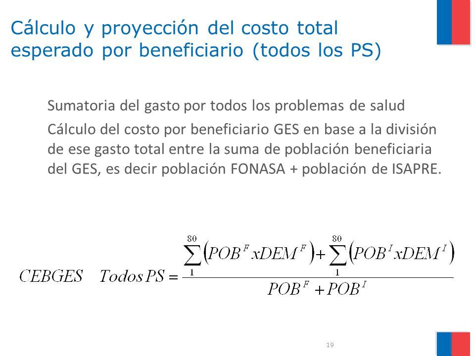 Cálculo y proyección del costo total esperado por beneficiario (todos los PS)