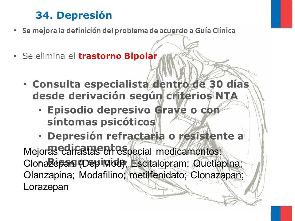 Episodio depresivo Grave o con síntomas psicóticos