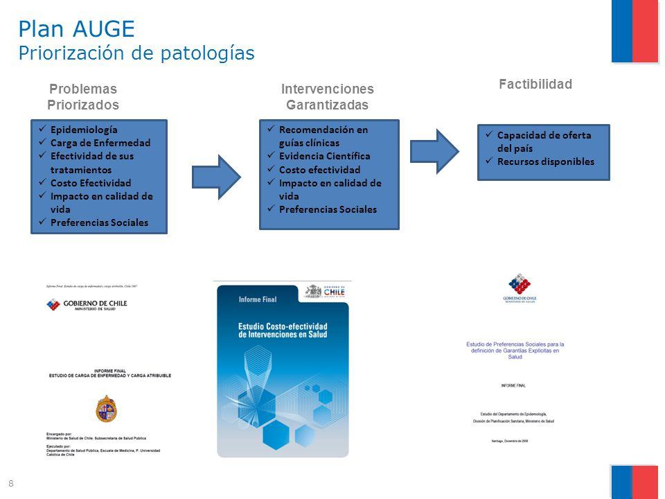 Plan AUGE Priorización de patologías