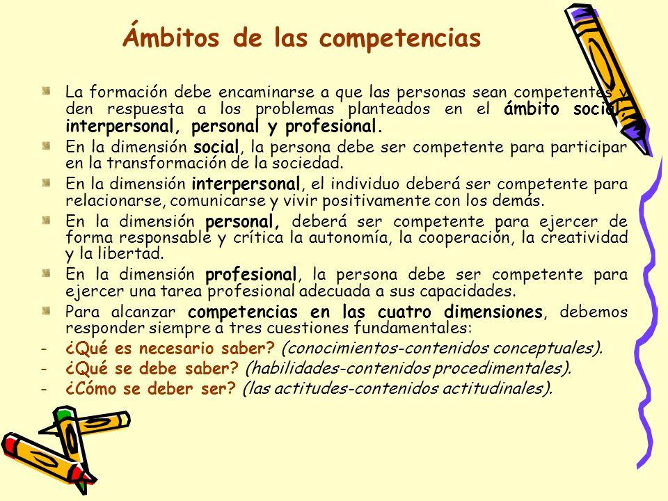 Ámbitos de las competencias
