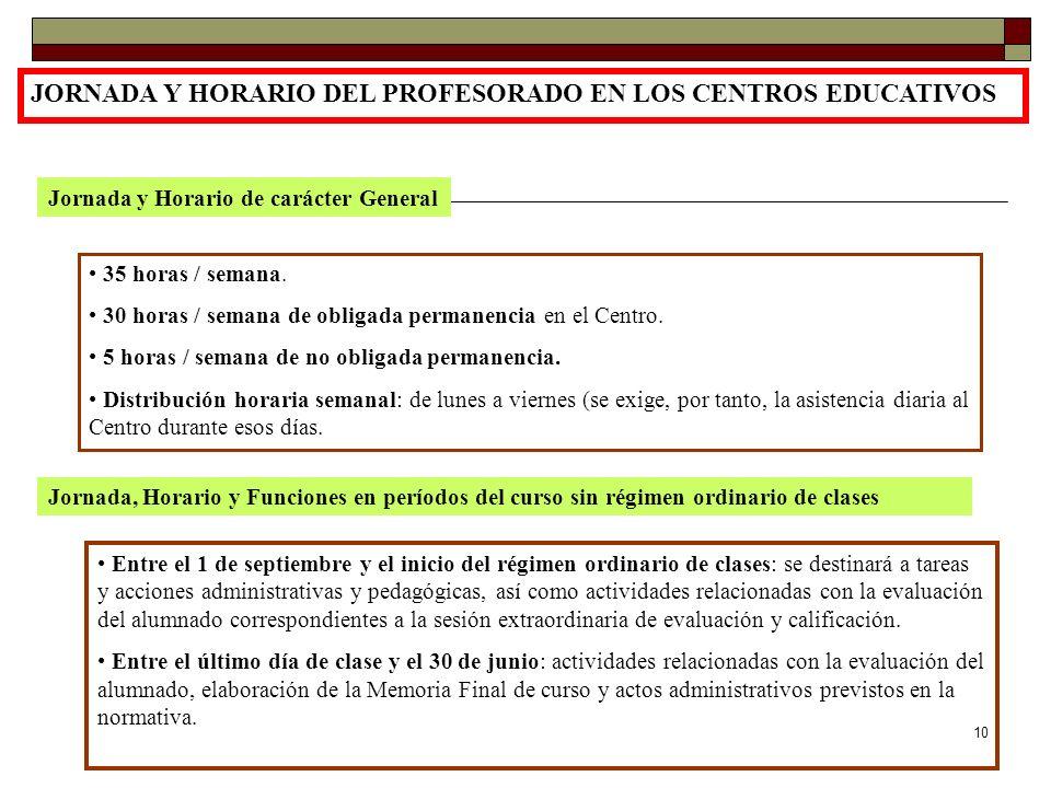JORNADA Y HORARIO DEL PROFESORADO EN LOS CENTROS EDUCATIVOS