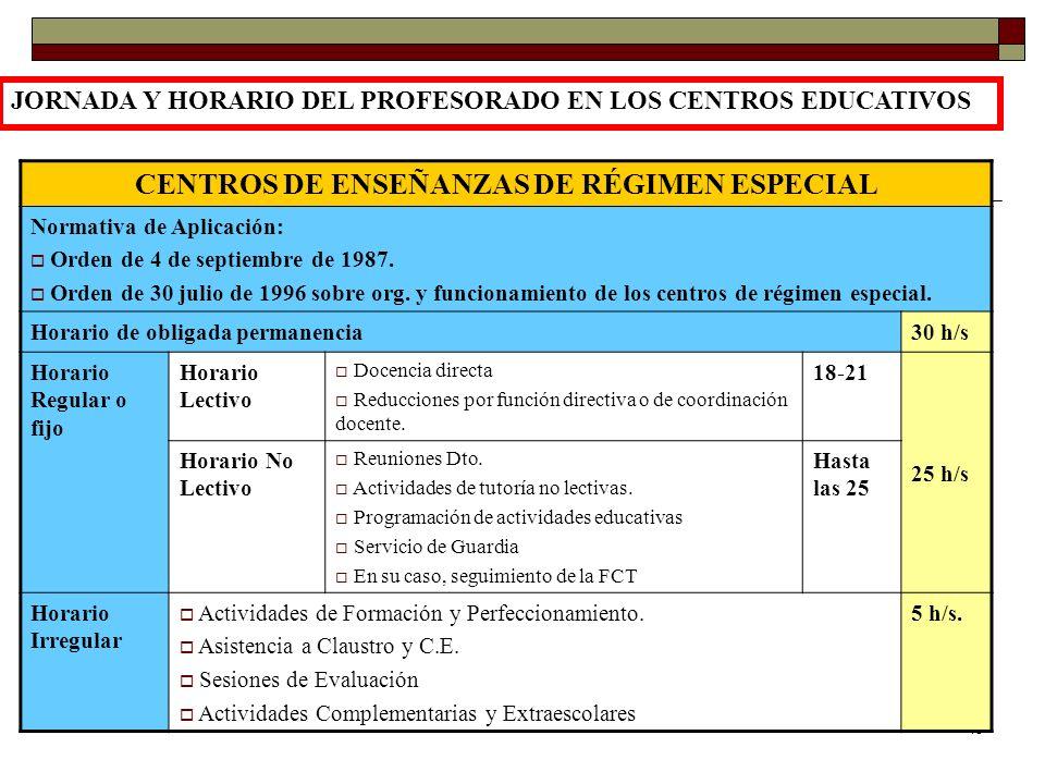 CENTROS DE ENSEÑANZAS DE RÉGIMEN ESPECIAL